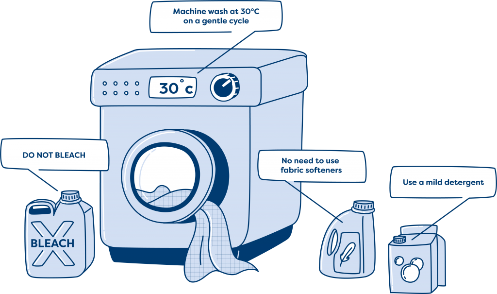 A washing machine with different kinds of detergent.